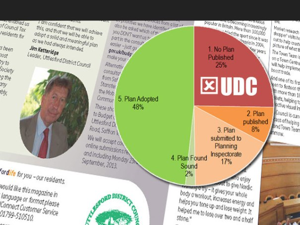 UDC Local Plan Planning Inspectorate Fail (feature)